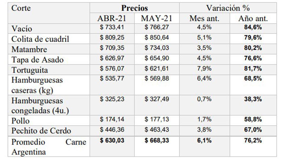 precios-2jpg