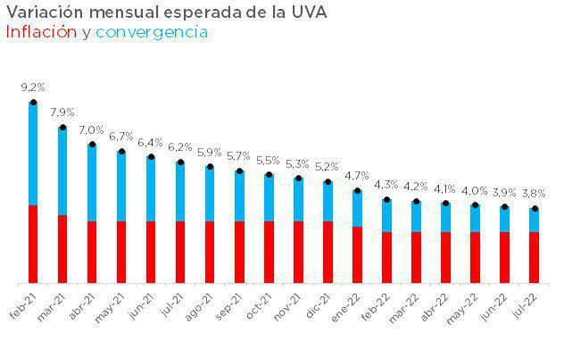 variacion-mensual-creditos-uvapng