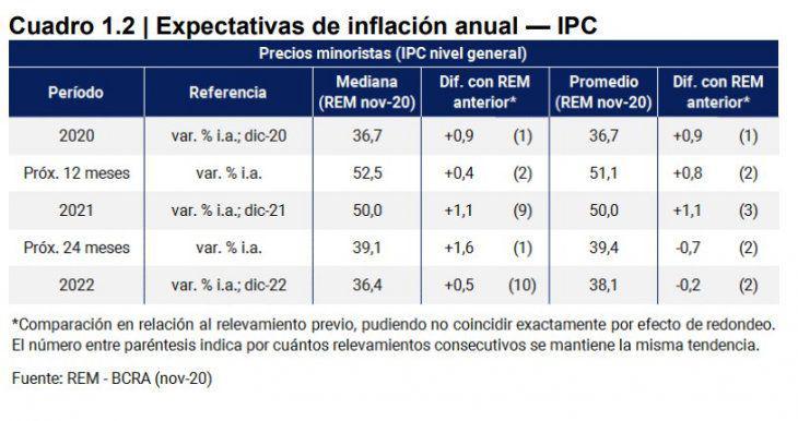 inflacion-anual-remjpg